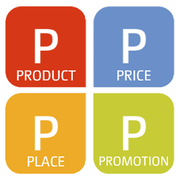 Product Price Place Promotion